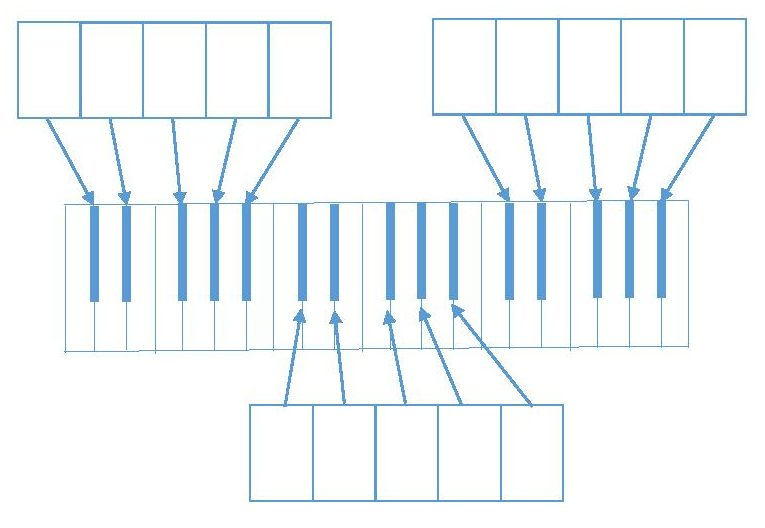 diagram of black notes on piano keyboard