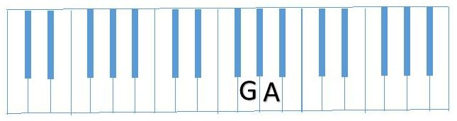 diagram partial G Scale (GA)