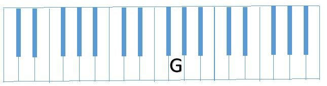 diagram partial G Scale (G only)